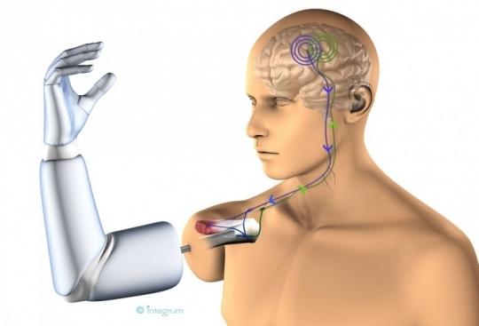 Proteze robotice pentru mâini controlate cu ajutorul minții