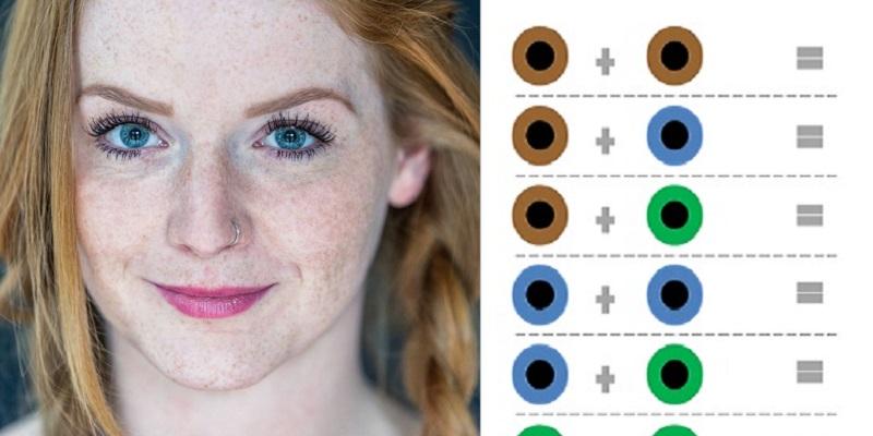 Originea ochilor verzi