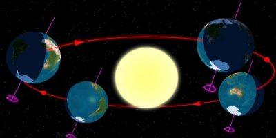Care este diferența dintre Solstițiu și Echinocțiu?